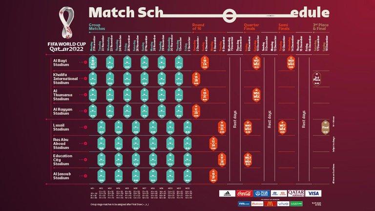 calendario de Qatar 2022